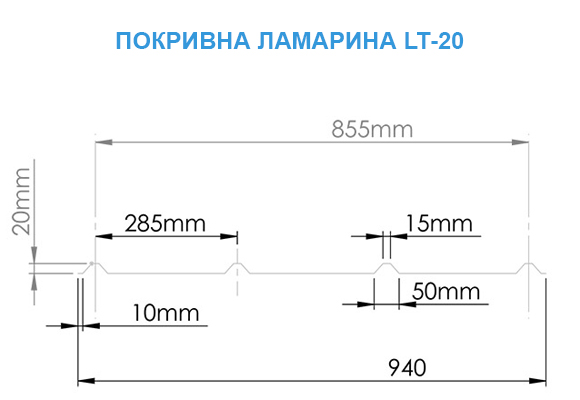 LT-20 -Roofing sheets sizing